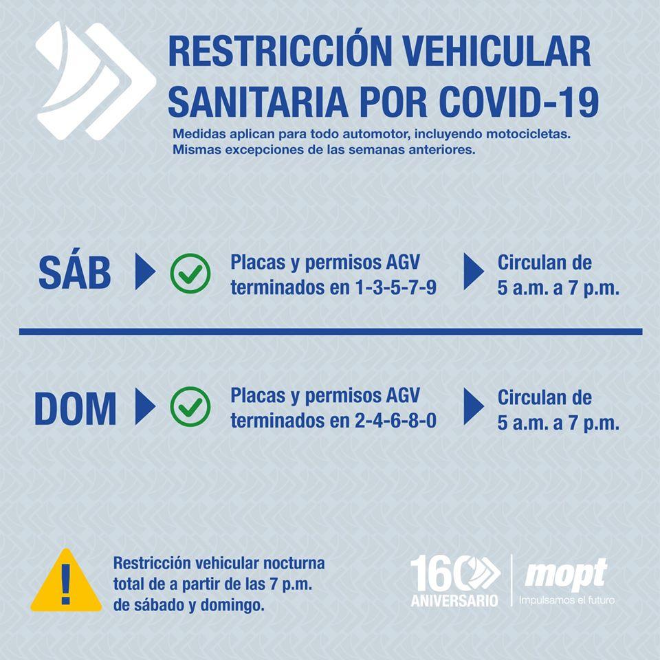 restriccion vehicular costa rica junio 2020